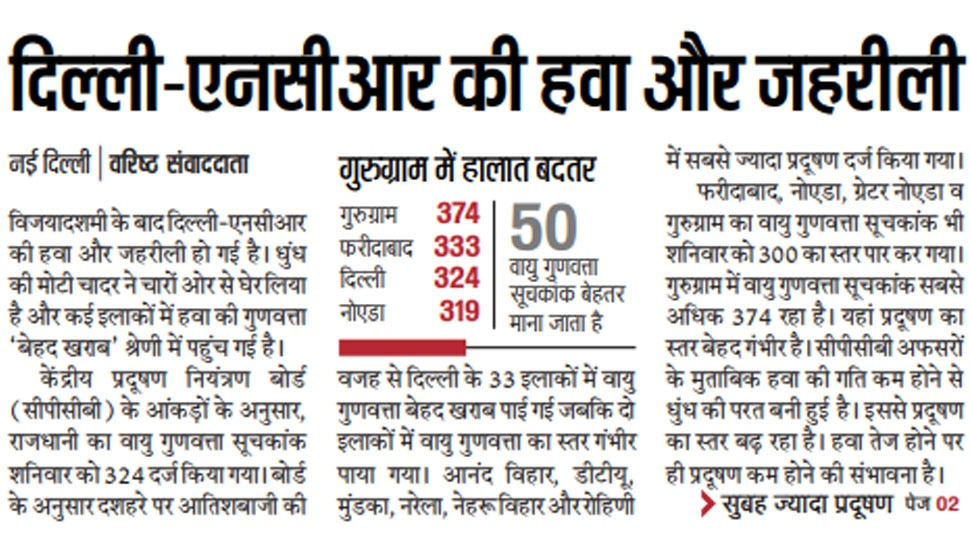 Top News from Hindi Newspapers