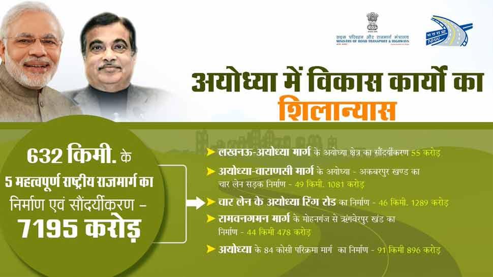 अयोध्या में आज 5 राष्ट्रीय राजमार्ग परियोजनाओं की आधारशिला रखेंगे गडकरी