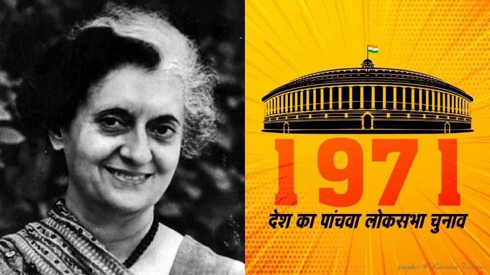 चुनावनामा 1971: जब इंदिरा ने की थी कांग्रेस प्रत्याशी के खिलाफ मतदान करने की अपील