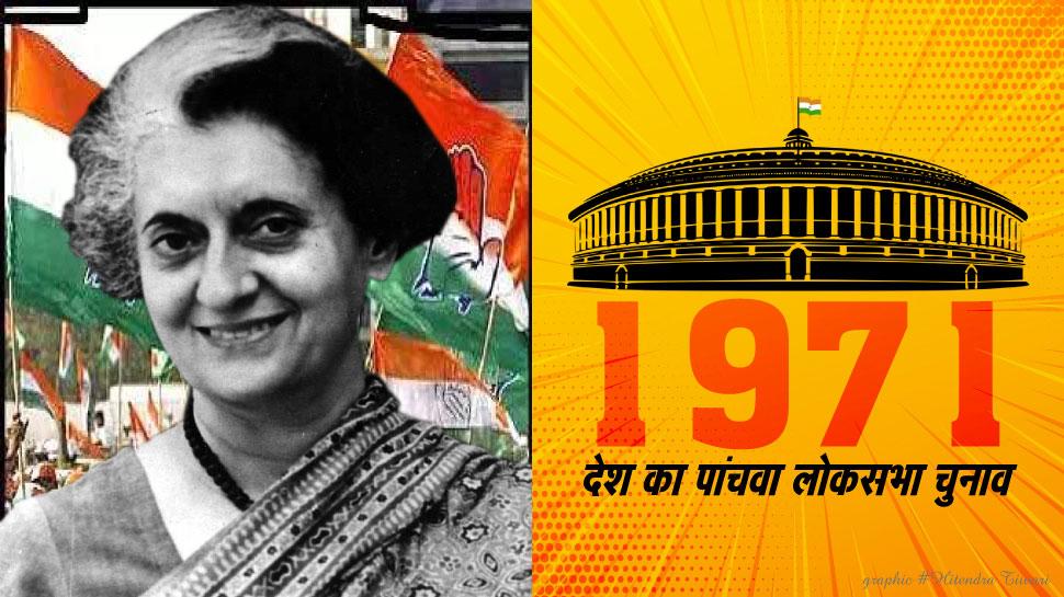 चुनावनामा: 1971 का लोकसभा चुनाव जीतने के लिए इंदिरा ने दिया था 'गरीबी हटाओ' का नारा