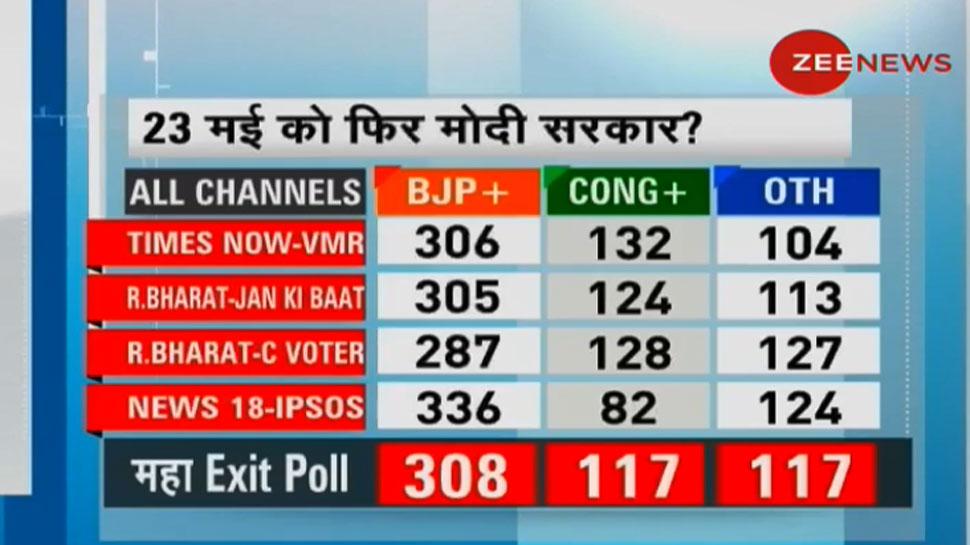 एनडीए के इस बड़े साथी दल ने ही Exit Poll को नकारा, कहा-ये जबरदस्ती की राय