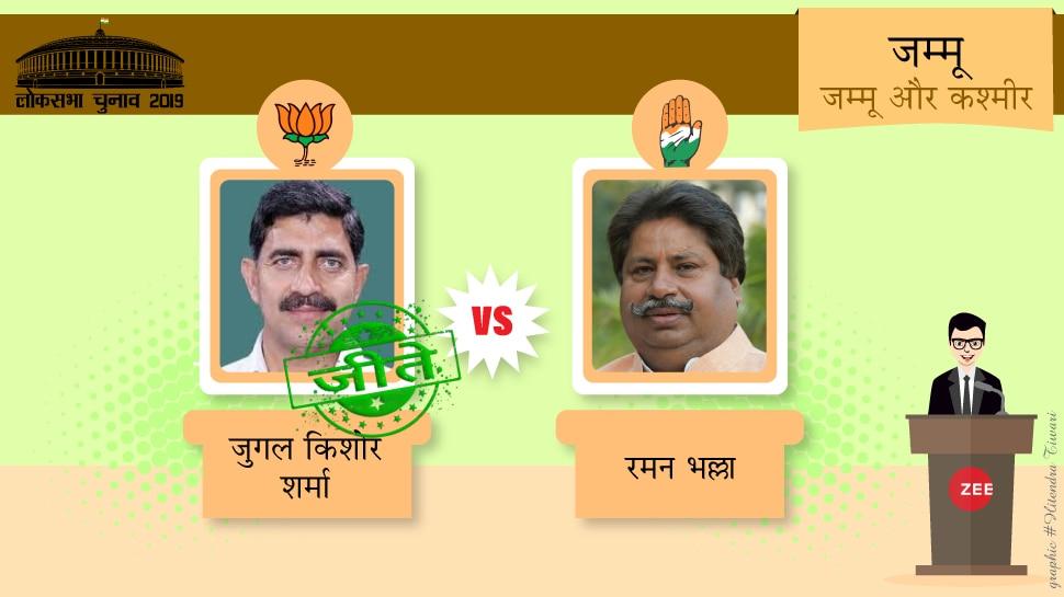 Lok Sabha Election Result 2019: बीजेपी के जुगल किशोर ने 3 लाख वोटों से कांग्रेस के रमन भल्ला को दी शिकस्त