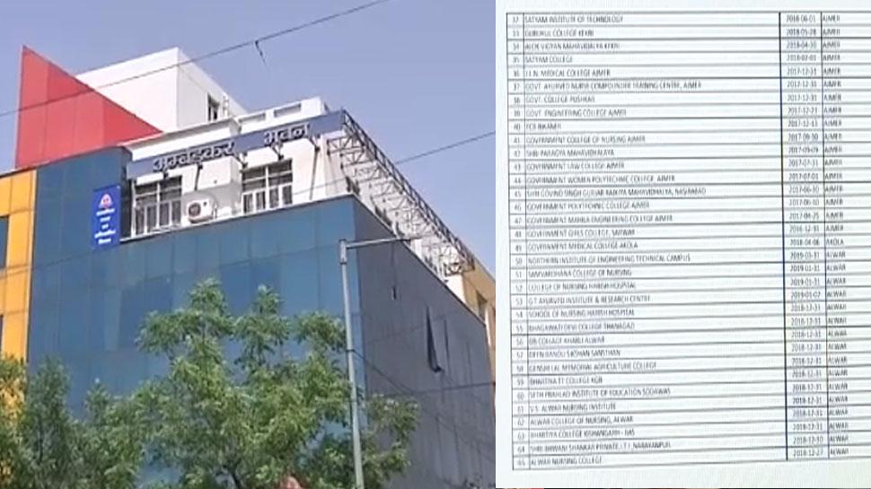 राजस्थान के 2300 शिक्षण संस्थानों की मान्यता रद्द, सरकार ने रोकी छात्रवृत्ति