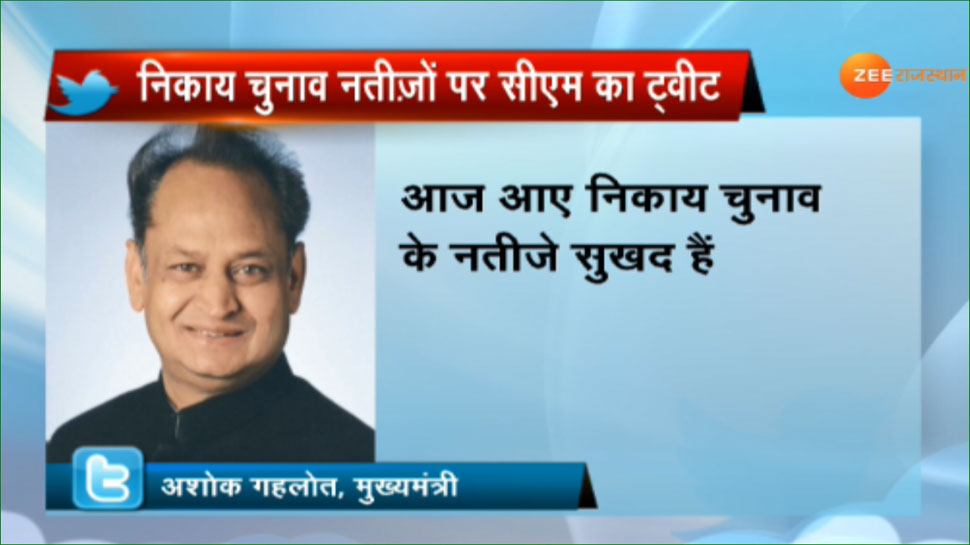 राजस्थान निकाय चुनाव 2019 नतीजे: गहलोत का चला जादू, जीत की दी बधाई