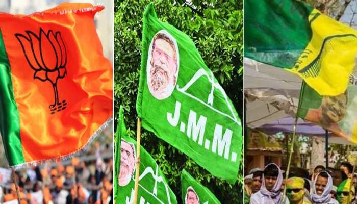 झारखंड चुनाव: सियासत की विरासत संभालने उतरे बेटे, बेटियां और पत्नियां