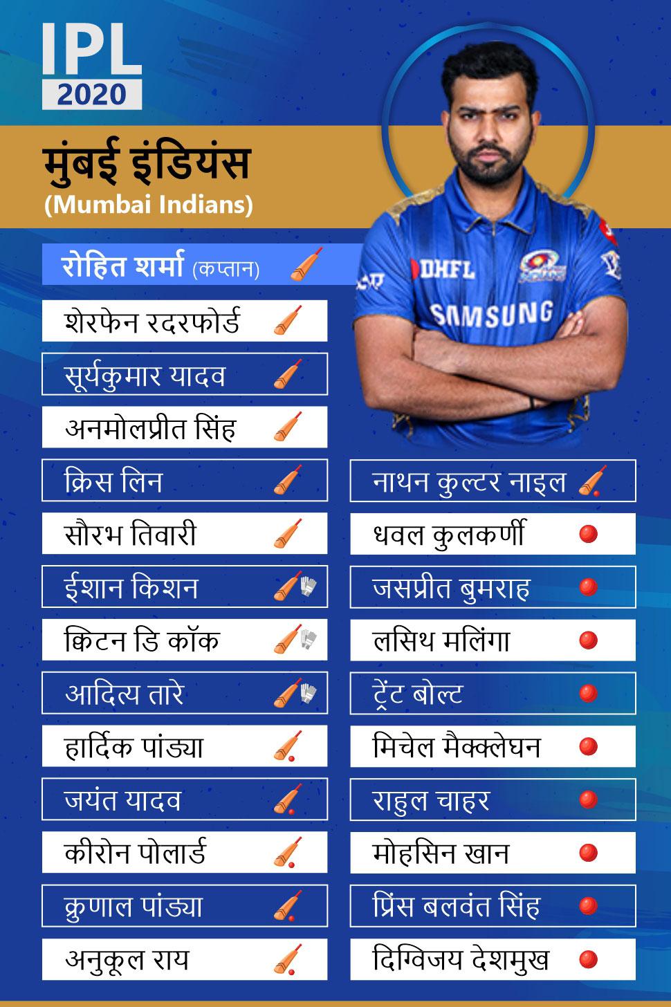 Mumbai  focuses on bowlers