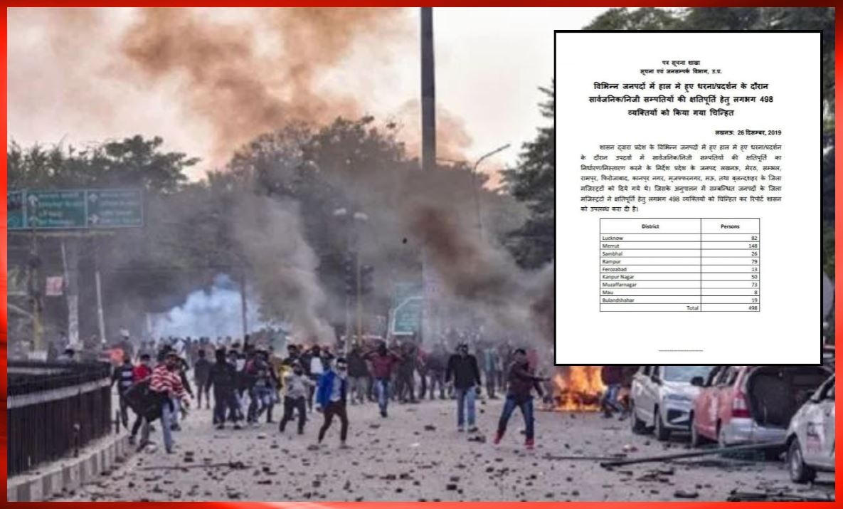 498 लोगों की संपत्ति जब्त करने की तैयारी में UP की योगी सरकार