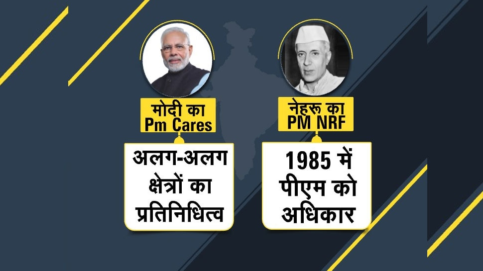 Differences between PM Cares Fund and PM National Relief Fund