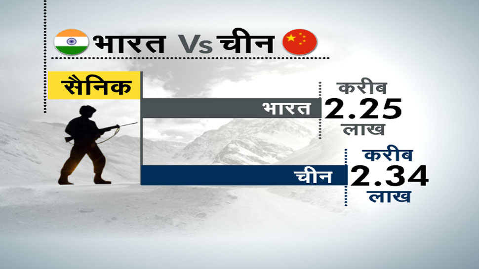 india china violent face off in ladakh galwan valley
