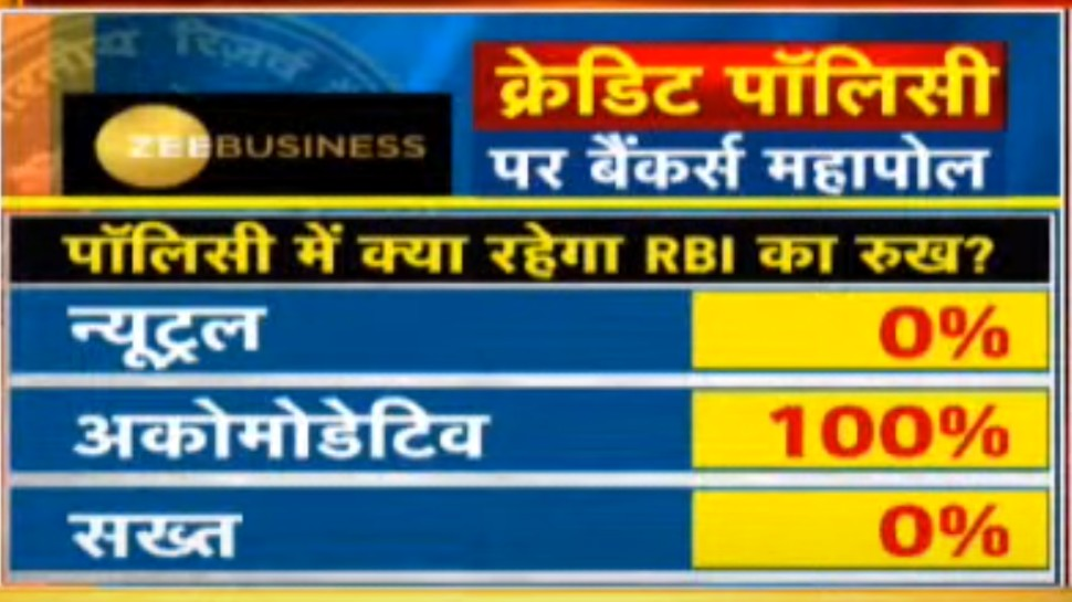 RBI Stance in Credit policy