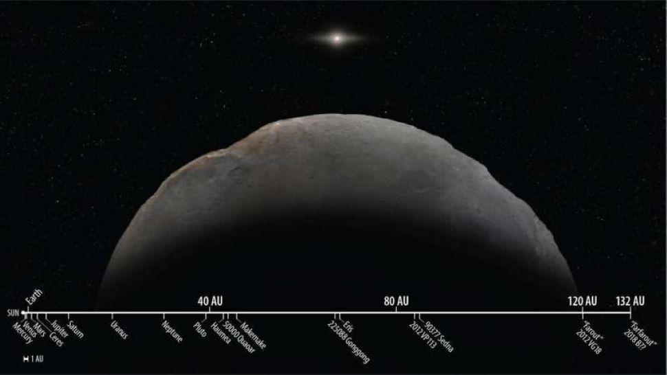 Farfarout Planetoid: खगोलविदों ने खोजा सौरमंडल में सबसे दूर का पिंड 'Farfarout', जानिए क्या है इसकी खासियत