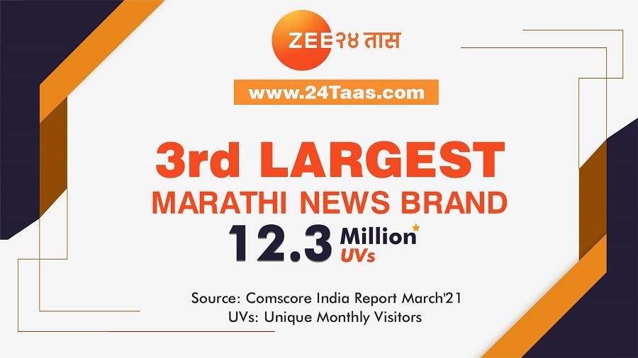 24 तास  ने हासिल किया सफलता का नया मुकाम, बना तीसरा सबसे लोकप्रिय मराठी न्यूज प्लेटफॉर्म