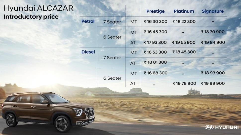 Hyundai Alcazar price