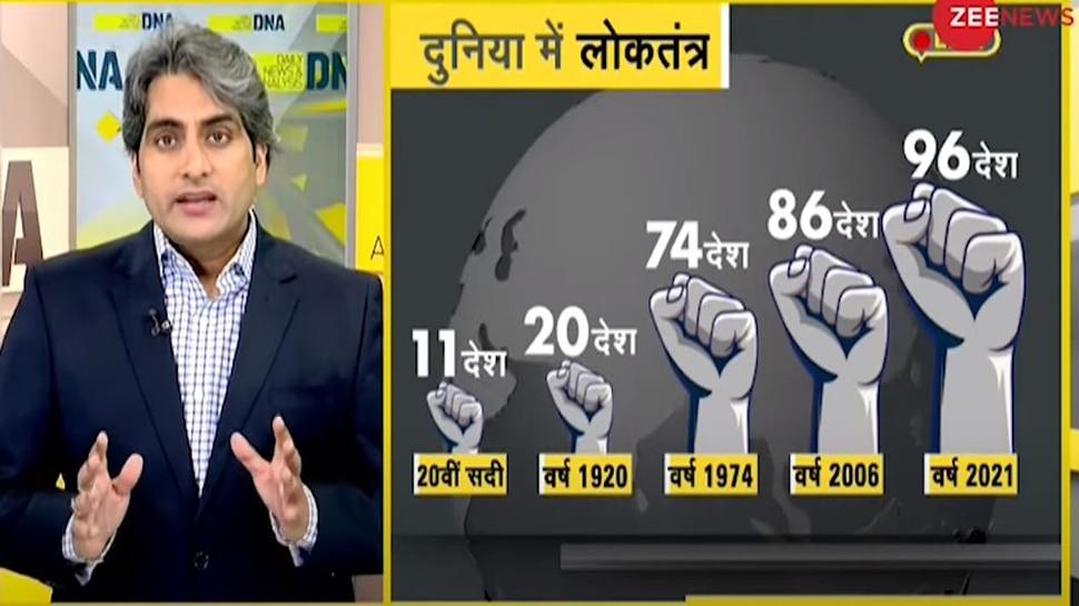 क्या भारत में जरूरत से ज्यादा लोकतंत्र है? अधिकार मालूम लेकिन कर्तव्य कोई नहीं जानता