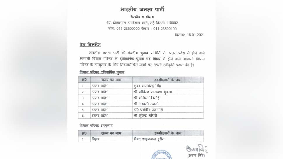 BJP_List