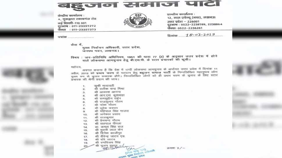 List of star campaigners released by BSP for Lok Sabha Elections 2019