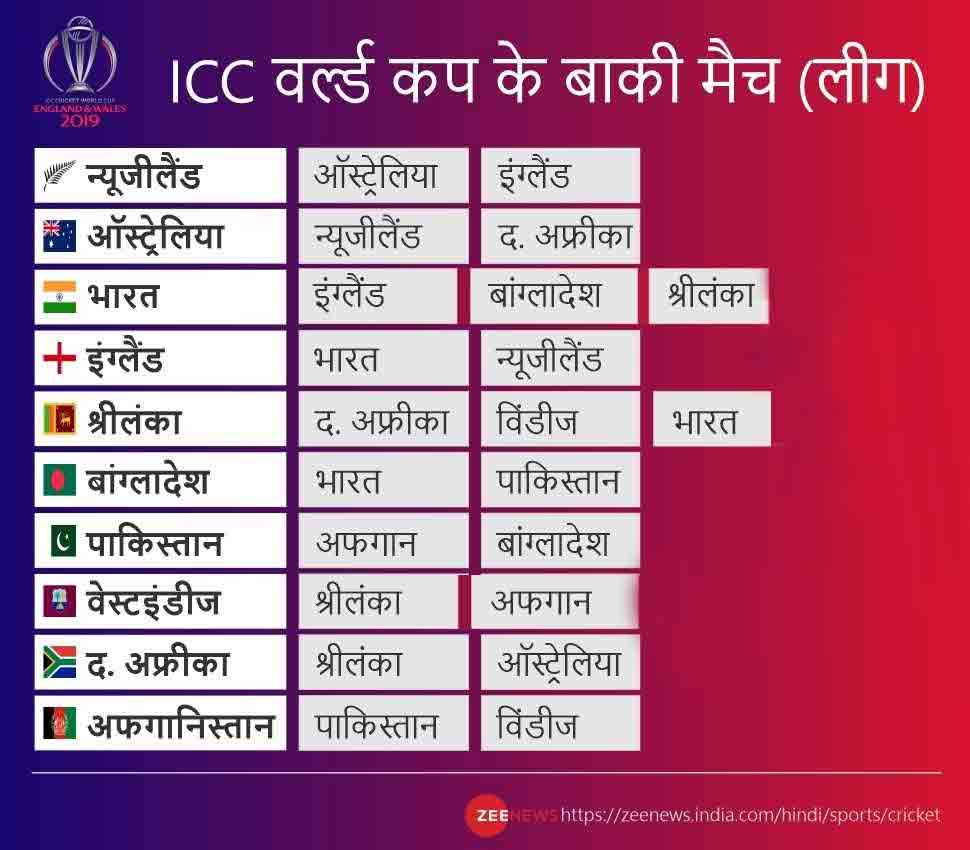 icc table
