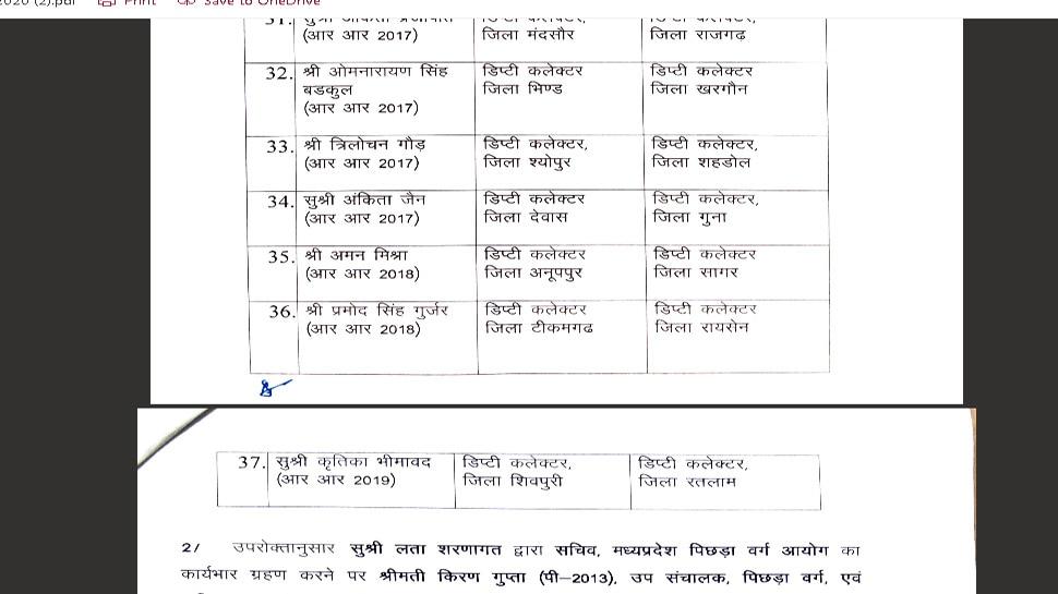 MP IAS Transfer List Fifth