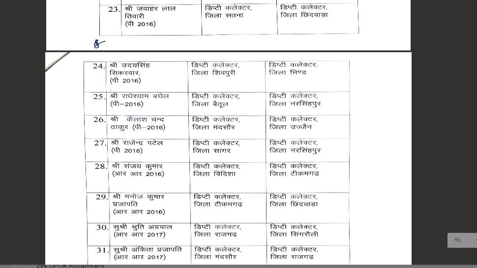MP IAS Transfer List Fourth