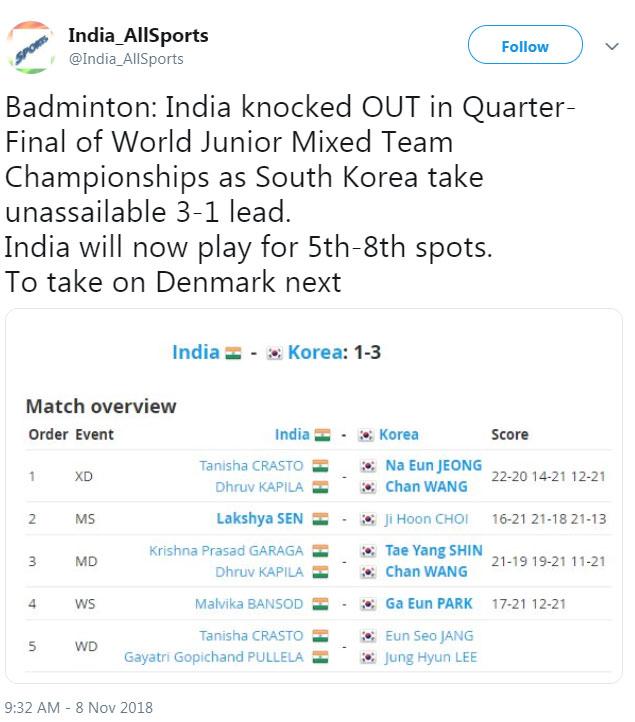 Tweet By @India_AllSports