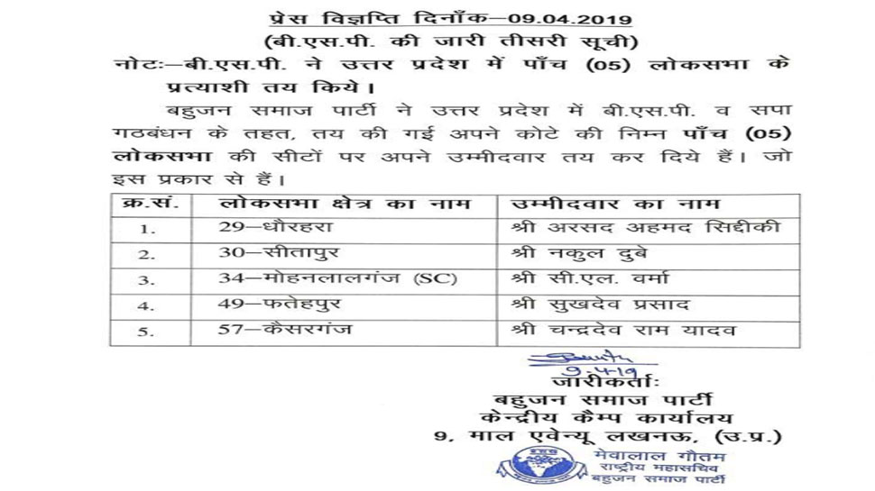 BSP declares 5 more Lok Sabha candidates today