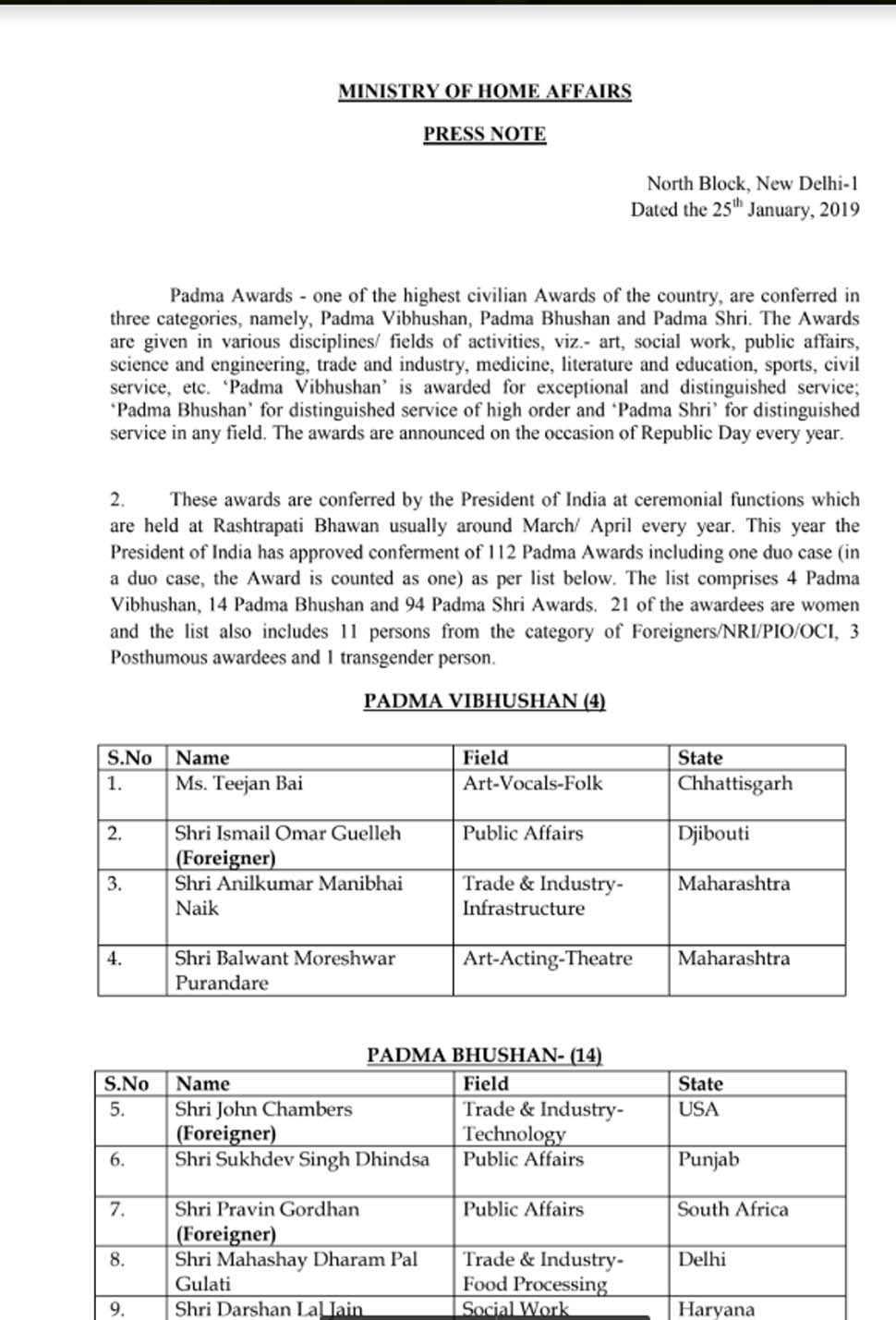 Padma Shri to Manoj Bajpayee, Kader Khan, Gautam Gambhir