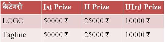 logo making prize