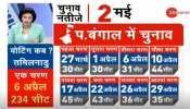 West Bengal, Assam, Puducherry, Kerala, Tamil Nadu में विधान सभा चुनाव की तारीखों का ऐलान