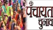 मधेपुरा में आगामी पंचायत चुनाव की तैयारियां पूरी, अलर्ट मोड में प्रशासन