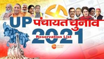 UP पंचायत चुनाव Live: आगरा के बाद जालौन की आरक्षण सूची जारी, यहां देखें पूरी लिस्ट