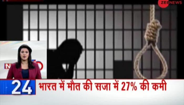 Sentence of death penalty reduced to 27% in India