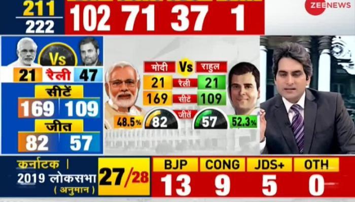 BJP takes big lead; Watch BJP's Sambit Patra speaking to Zee News editor Sudhir Chaudhary