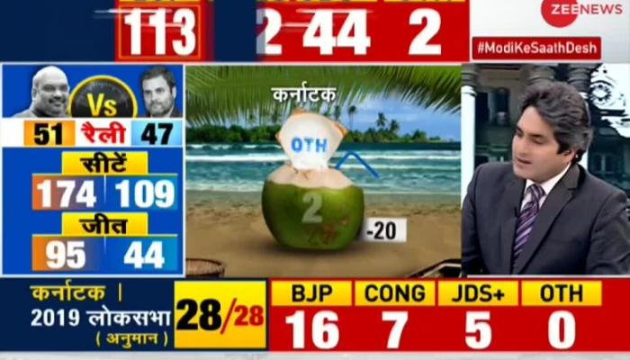 Watch: BJP on fast track towards forming govt; deserted Congress headquarters bore a tepid look