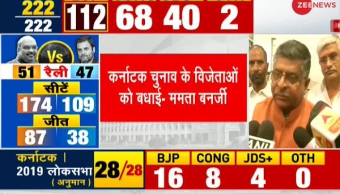 Karnataka elections result: BJP's Ravi Shankar Prasad thanks voters in Karnataka for victory