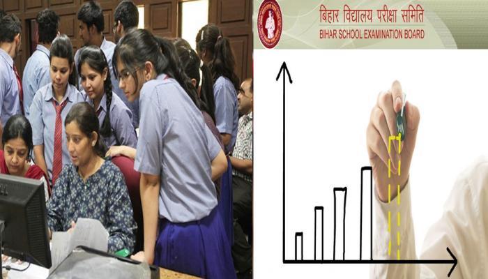 Bihar Board Result 2018: इस बार छात्रों को मिलेगें 10 प्रतिशत तक ग्रेस मार्क्स