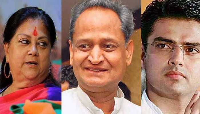 #ZeeMahaExitPoll: ZEE NEWS महा EXIT POLL के मुताबिक राजस्थान में कांग्रेस को स्पष्ट बहुमत