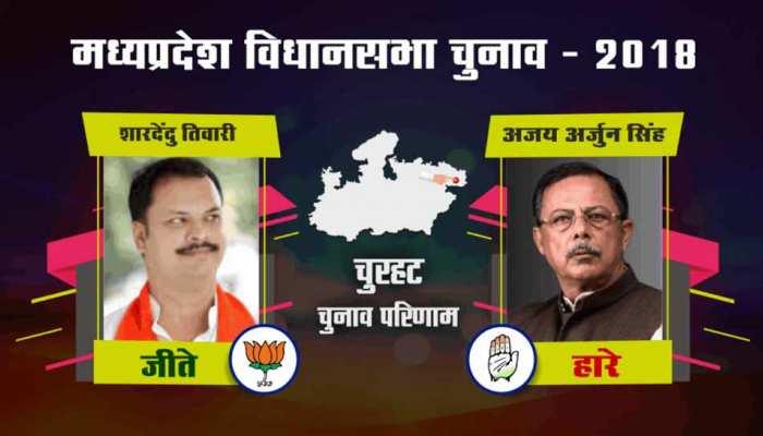 मध्य प्रदेश विधानसभा चुनाव 2018 : इस सीट पर 25 वर्षों बाद पहली बार खिला 'कमल'