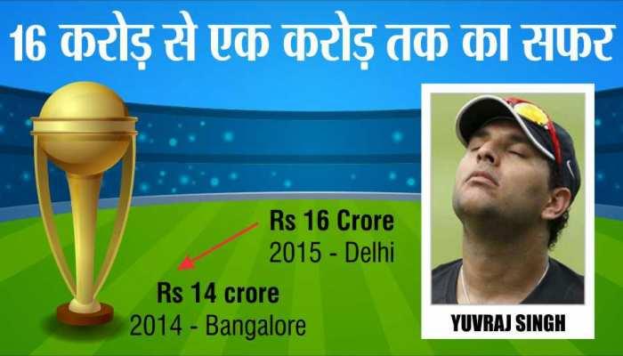 IPL 2019: पहले राउंड में Unsold रहे युवराज सिंह को दूसरे राउंड में मिला खरीदार, 1 करोड़ में बिके
