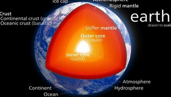 खिसक रहा है चुंबकीय उत्तरी ध्रुव, बदल रहा है कंपास