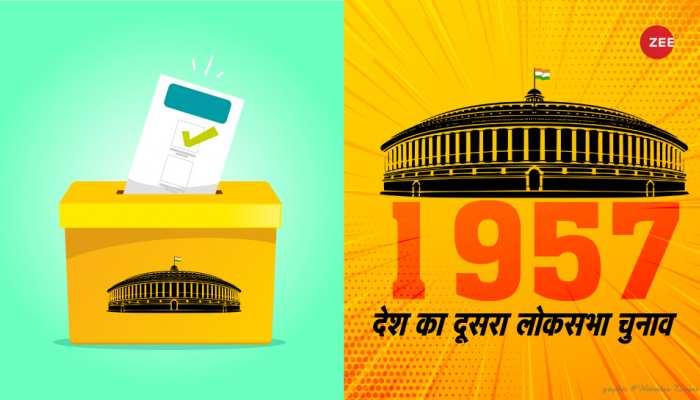 जब 19 देशों में महिलाएं नहीं कर सकती थीं मतदान, तब भारत ने चुनी थी 22 महिला सांसद