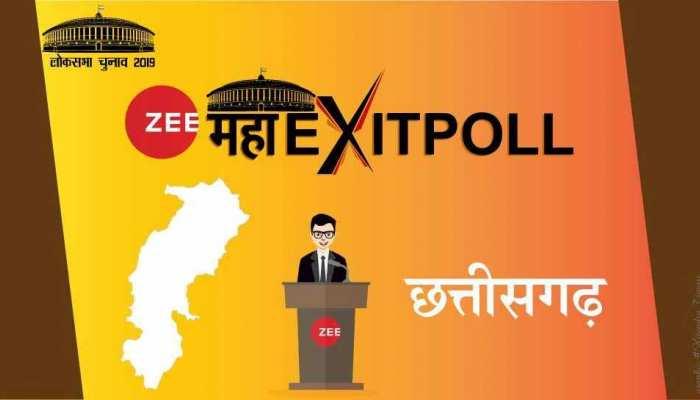Exit Poll 2019: AAJTAK-AXIS का दावा, छत्तीसगढ़ में BJP को 7 से 8 और कांग्रेस को 3 से 4 सीटें