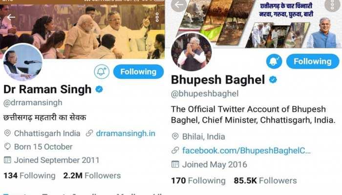 छत्तीसगढ़ः सोशल मीडिया पर BJP से पिछड़ी कांग्रेस, जानें किस नेता के कितने फॉलोअर्स हैं