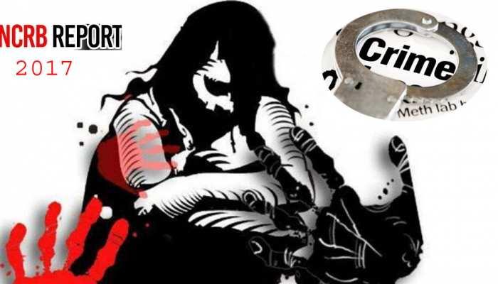 NCRB रिपोर्ट 2017: अपराध के मामले में UP पहले नंबर पर, इस राज्य ने पेश की ईमानदारी की मिसाल!