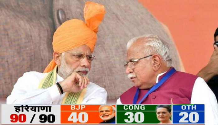हरियाणा विधानसभा चुनाव में BJP को नुकसान क्यों हुआ? 5 पॉइंट्स में आसानी से समझें