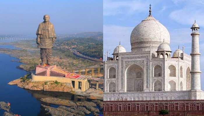 'स्टैच्यू ऑफ यूनिटी' ने दुनिया के 7वें अजूबे ताजमहल को इस मामले में पछाड़ा...