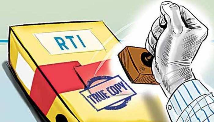 बिक्रम: RTI कार्यकर्ता ने लगाया आरोप, कहा- जाति के हिसाब से दिया जा रहा कनेक्शन