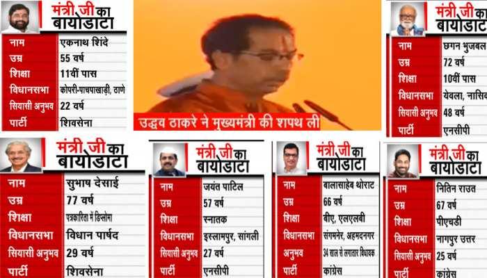 उद्धव ठाकरे बने महाराष्ट्र के 18वें मुख्यमंत्री, शिवसेना-NCP-कांग्रेस के इन 6 मंत्रियों ने भी ली शपथ