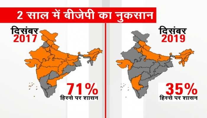 झारखंड के साथ ही बीजेपी ने 1 साल में गंवाए 5 राज्य, क्या है पार्टी के पिछड़ने के सियासी मायने?