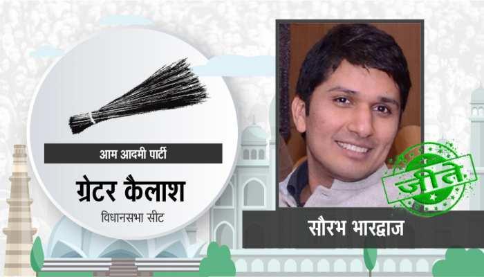 दिल्ली विधानसभा चुनाव: ग्रेटर कैलाश सीट से आप के सौरभ भारद्वाज जीते