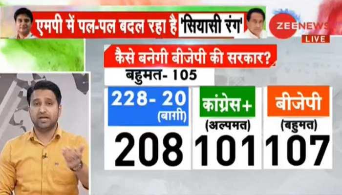 BJP नेता का इशारा- गिर चुकी है कमलनाथ सरकार, सिंधिया बन सकते हैं केंद्रीय मंत्री!